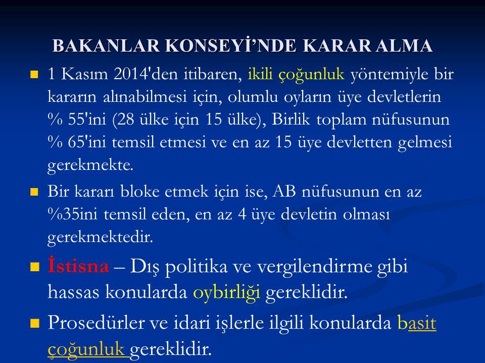 BAKANLAR KONSEYİ'NDE KARAR ALMA