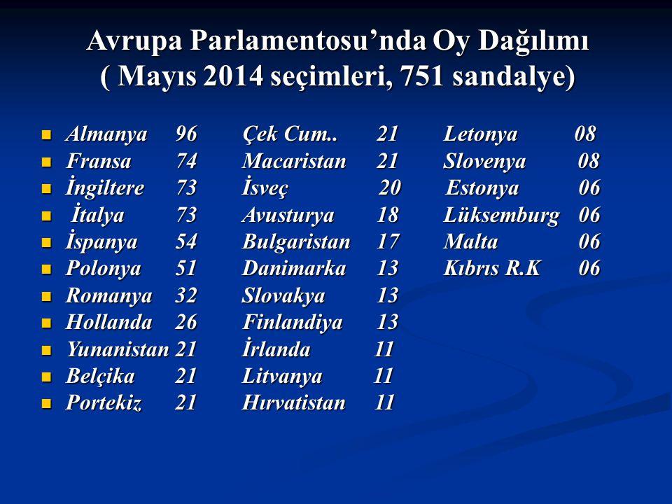 ( Mayıs 2014 seçimleri, 751 sandalye)