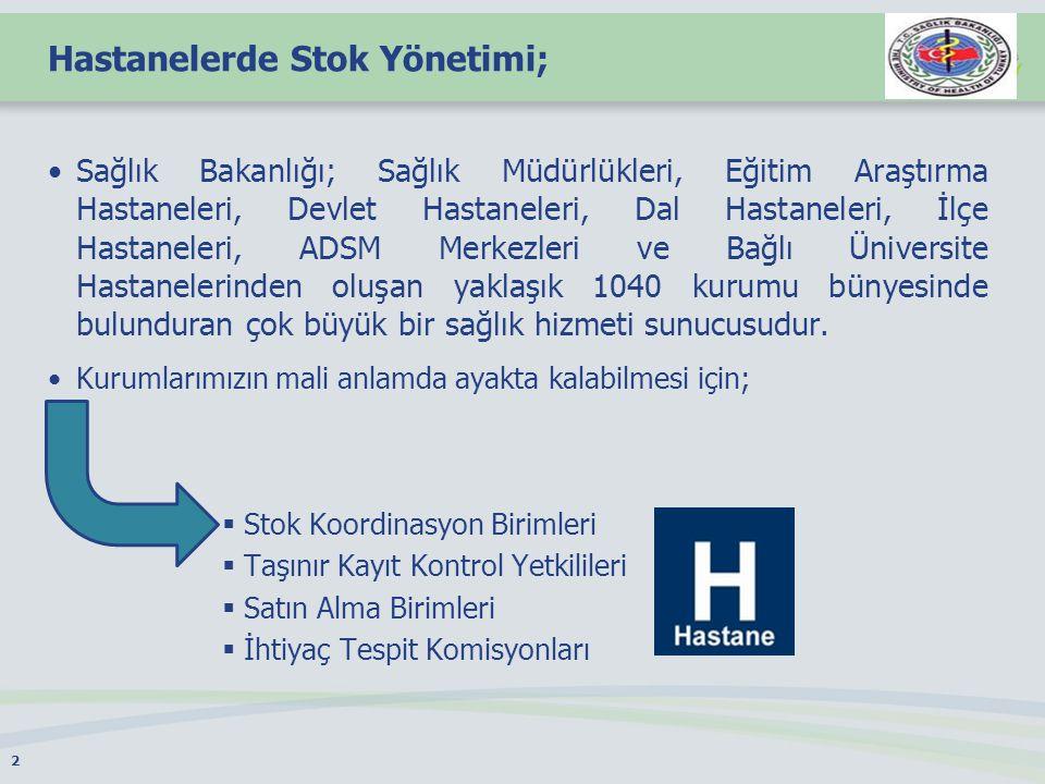 Hastanelerde Stok Yönetimi;