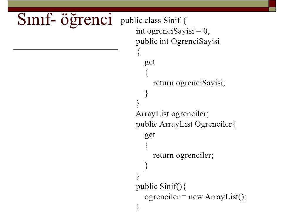 Sınıf- öğrenci public class Sinif { int ogrenciSayisi = 0;