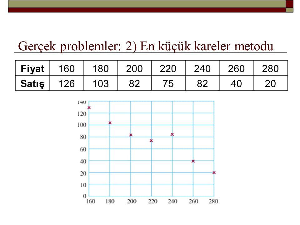 Gerçek problemler: 2) En küçük kareler metodu