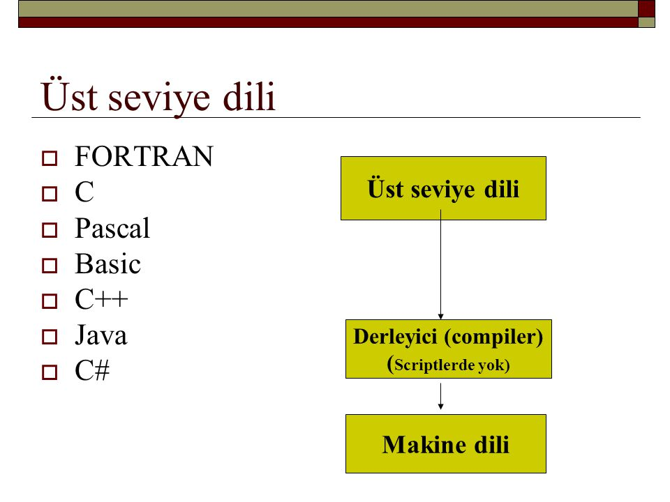 Derleyici (compiler) (Scriptlerde yok)
