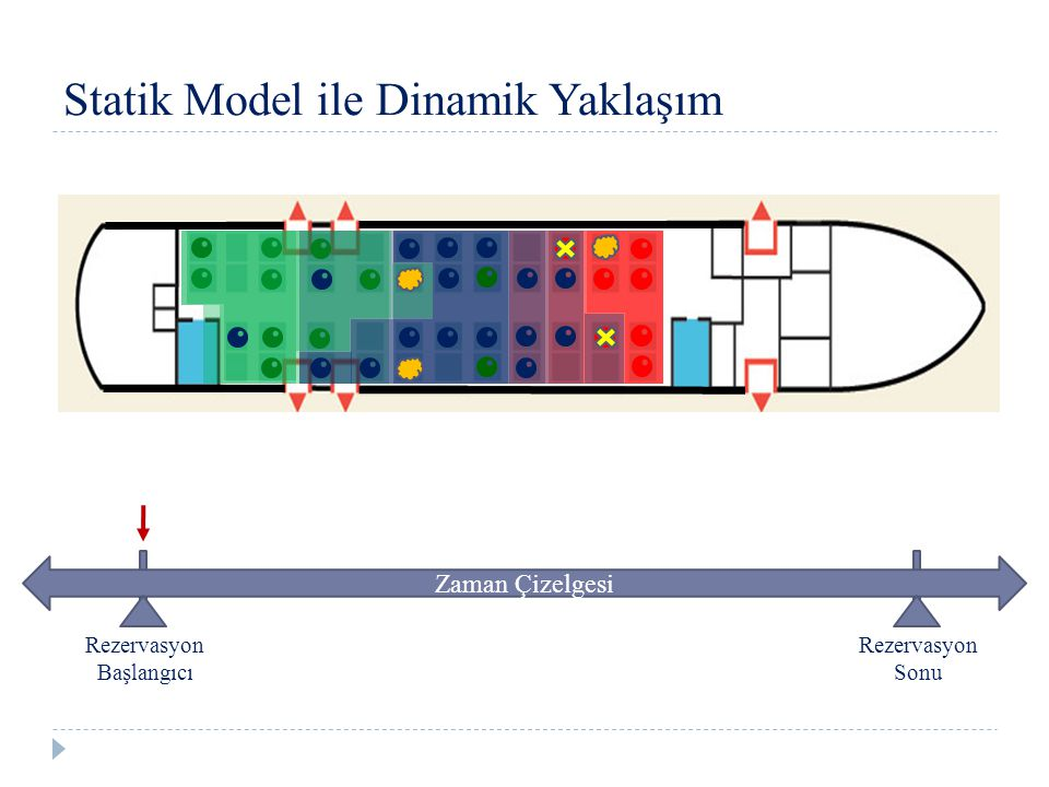 Statik Model ile Dinamik Yaklaşım
