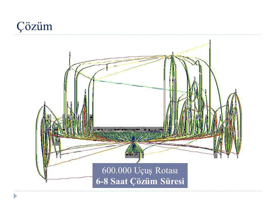 Çözüm 600.000 Uçuş Rotası 6-8 Saat Çözüm Süresi