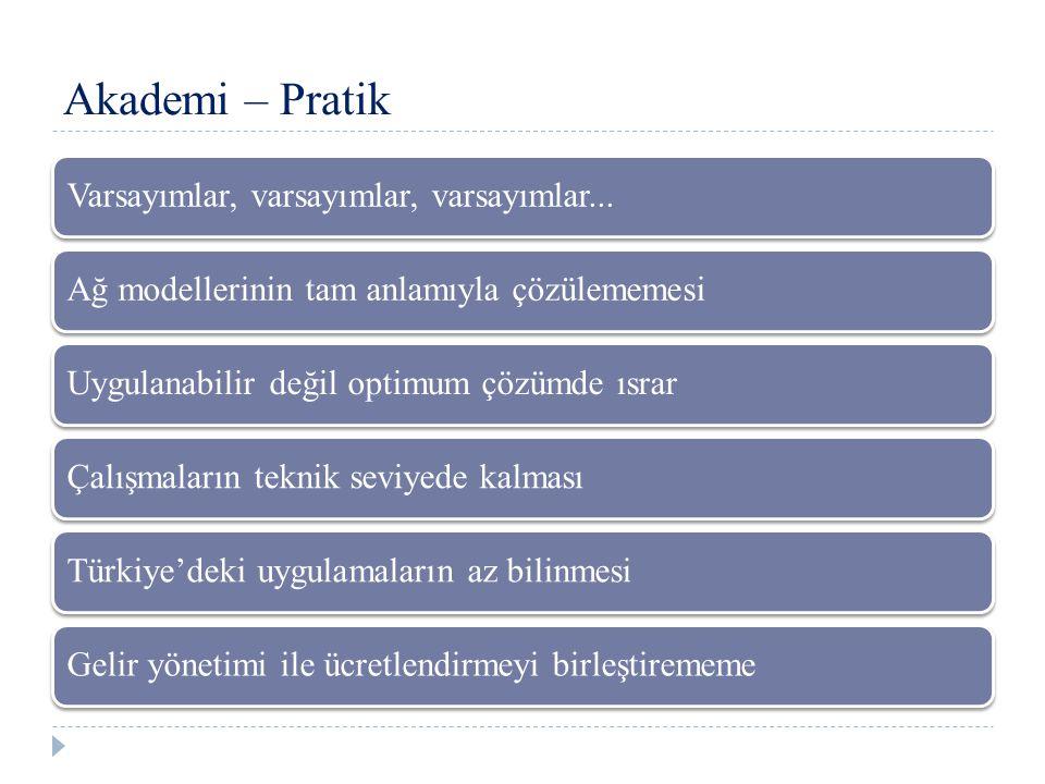 Akademi – Pratik Varsayımlar, varsayımlar, varsayımlar...