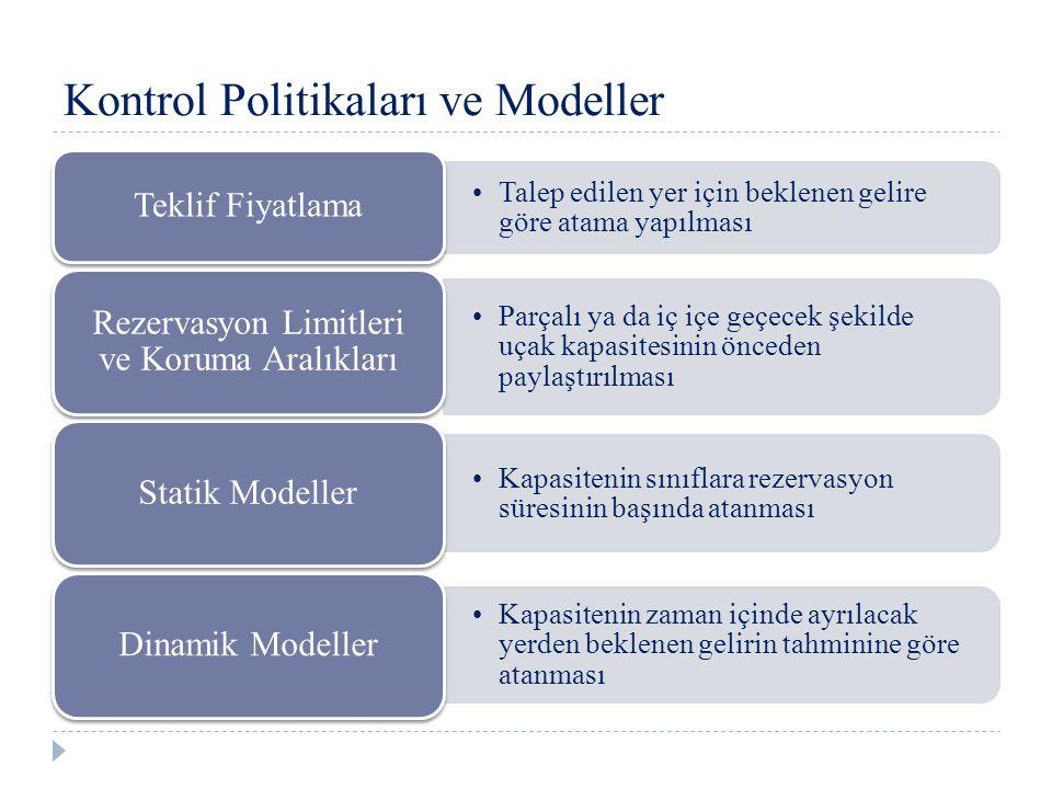 Kontrol Politikaları ve Modeller