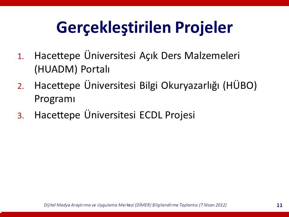 Gerçekleştirilen Projeler
