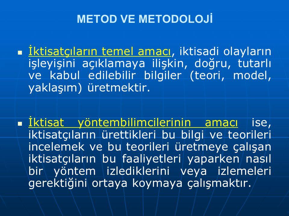 METOD VE METODOLOJİ