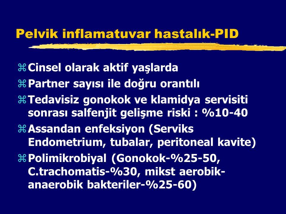 Pelvik inflamatuvar hastalık-PID