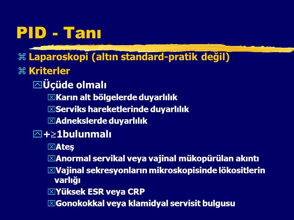 PID - Tanı Laparoskopi (altın standard-pratik değil) Kriterler