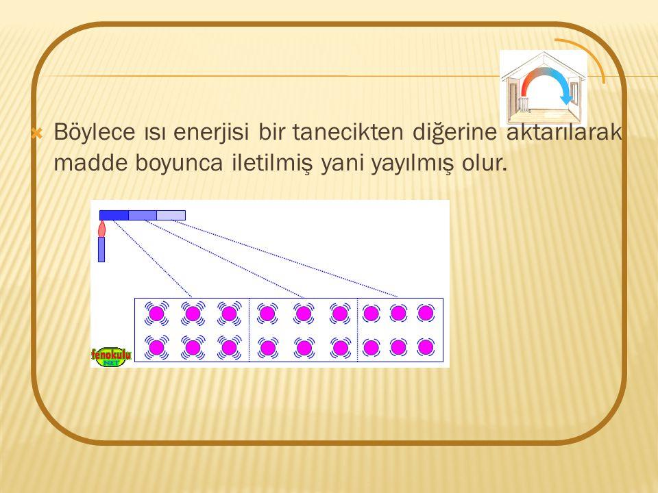 Böylece ısı enerjisi bir tanecikten diğerine aktarılarak madde boyunca iletilmiş yani yayılmış olur.
