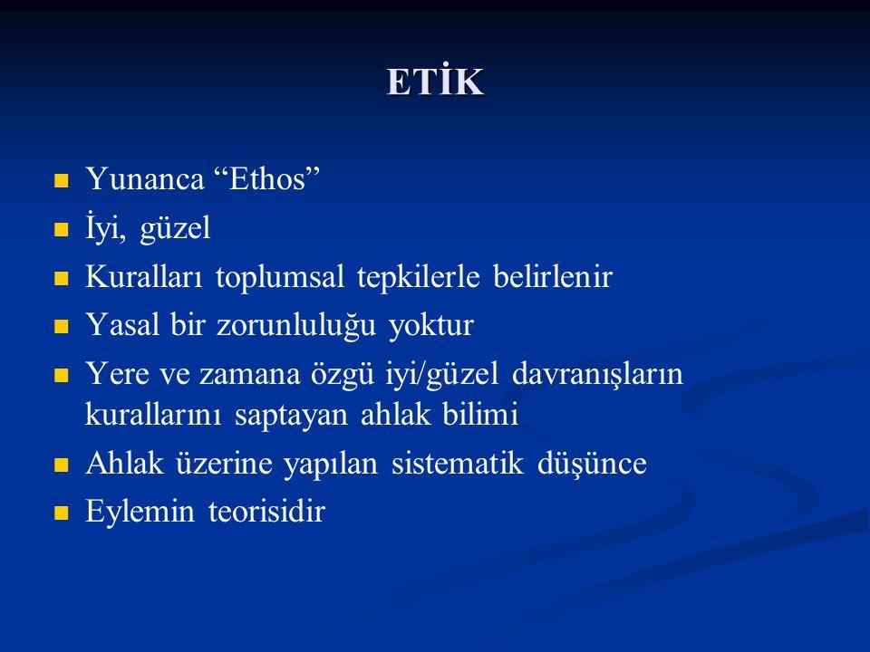 ETİK Yunanca Ethos İyi, güzel