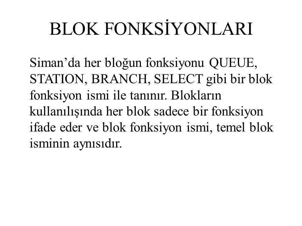 BLOK FONKSİYONLARI