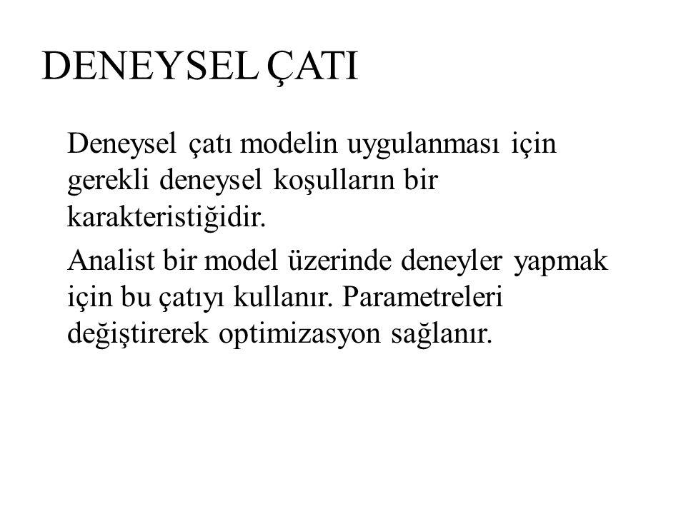 DENEYSEL ÇATI