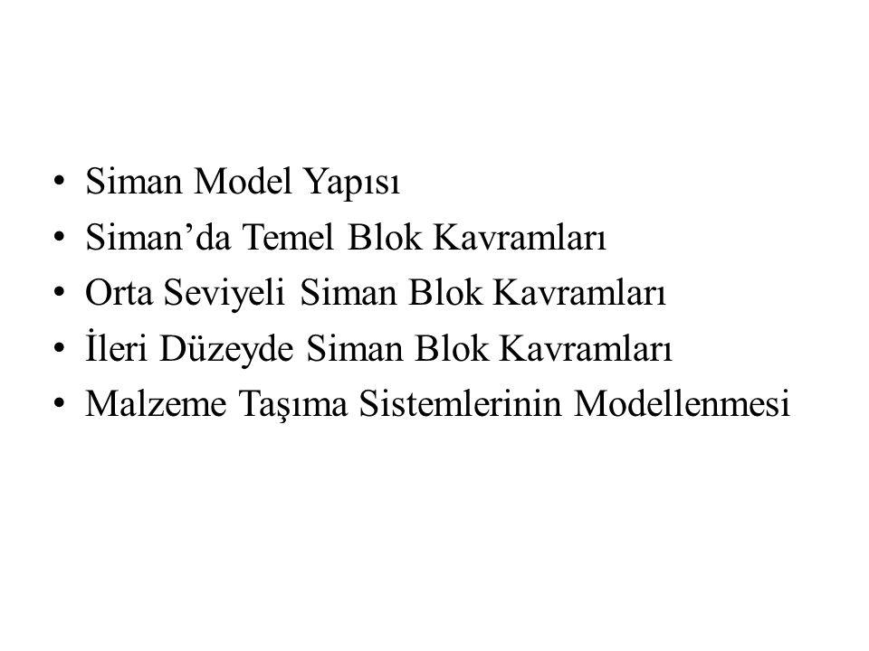 Siman Model Yapısı Siman'da Temel Blok Kavramları. Orta Seviyeli Siman Blok Kavramları. İleri Düzeyde Siman Blok Kavramları.