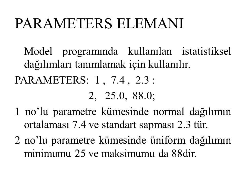 PARAMETERS ELEMANI