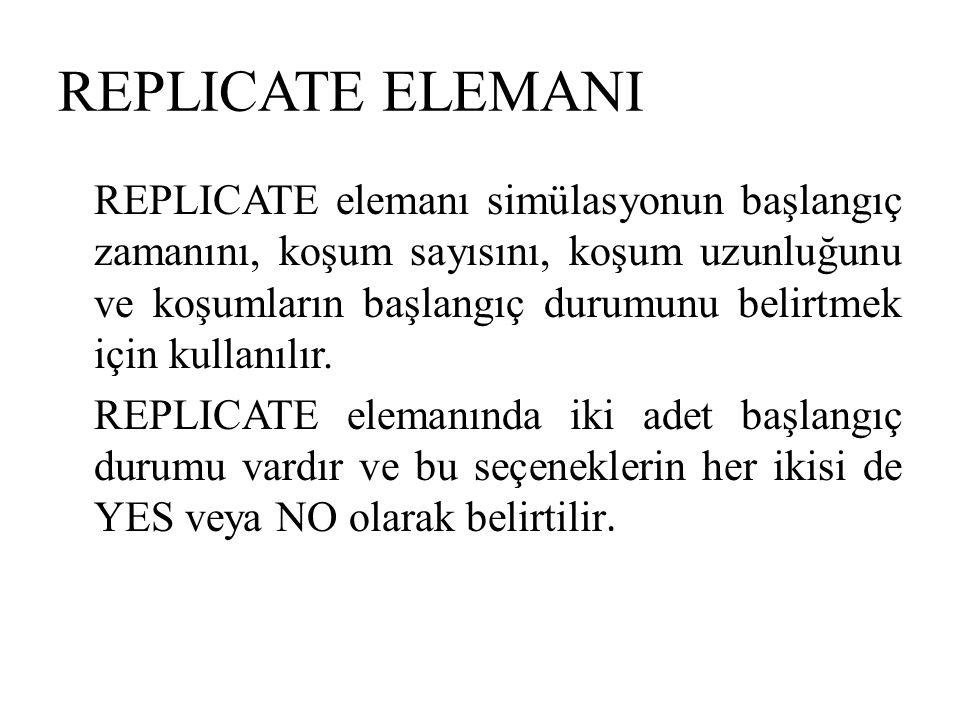 REPLICATE ELEMANI