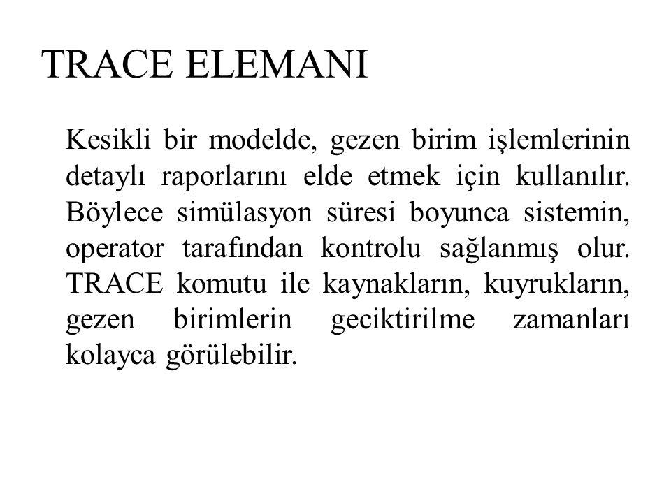 TRACE ELEMANI