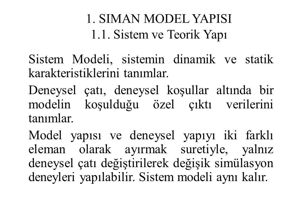1. SIMAN MODEL YAPISI 1.1. Sistem ve Teorik Yapı