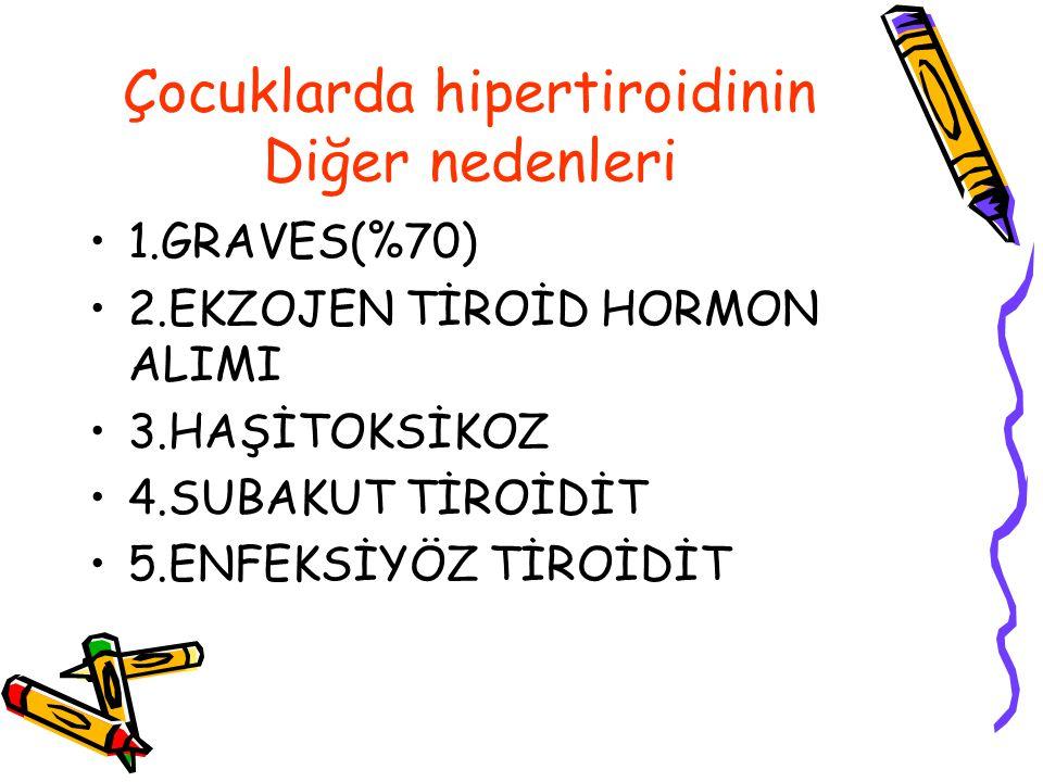 Çocuklarda hipertiroidinin Diğer nedenleri
