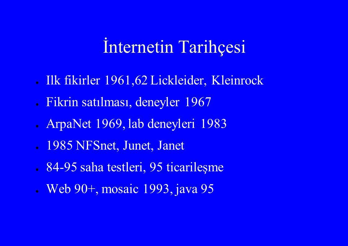 İnternetin Tarihçesi Ilk fikirler 1961,62 Lickleider, Kleinrock