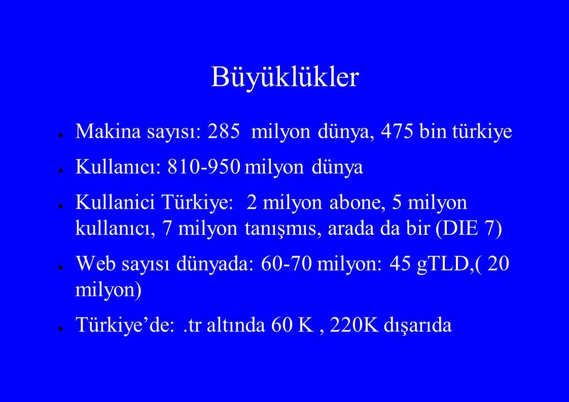 Büyüklükler Makina sayısı: 285 milyon dünya, 475 bin türkiye
