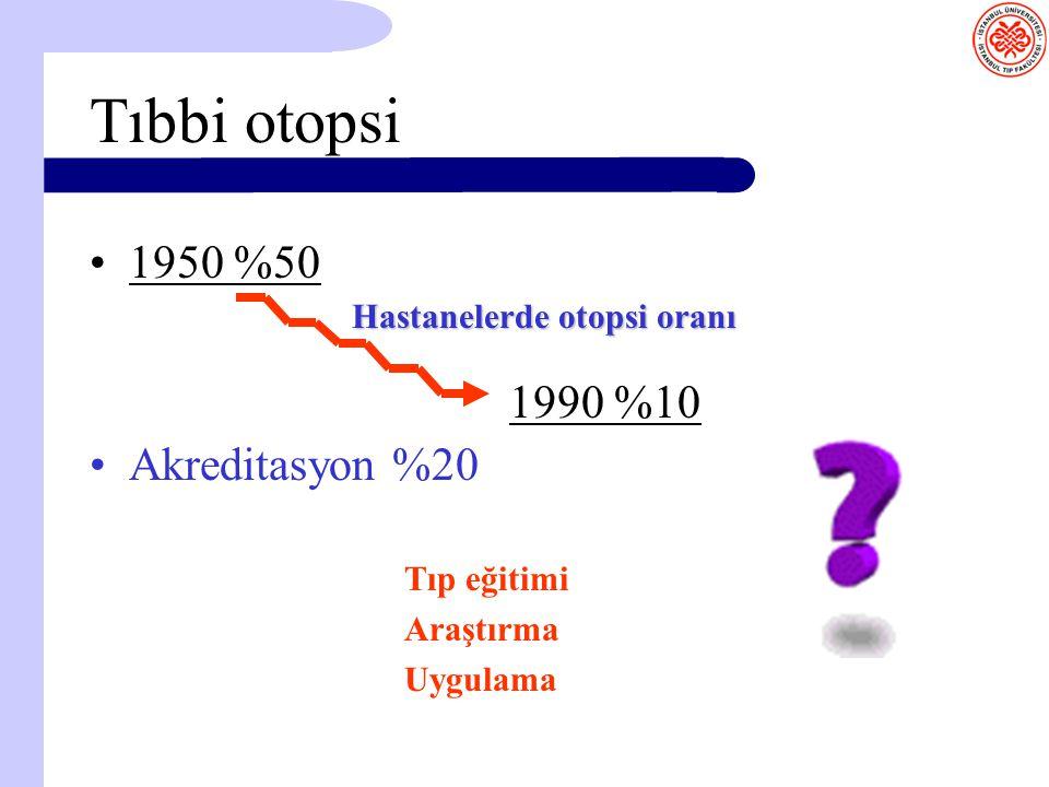 Tıbbi otopsi 1950 %50 Akreditasyon %20 1990 %10