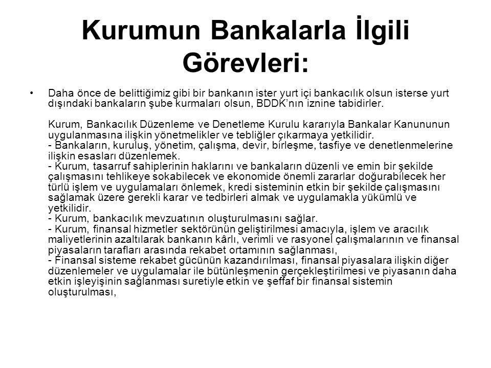 Kurumun Bankalarla İlgili Görevleri: