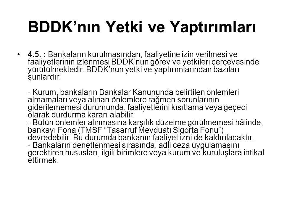 BDDK'nın Yetki ve Yaptırımları