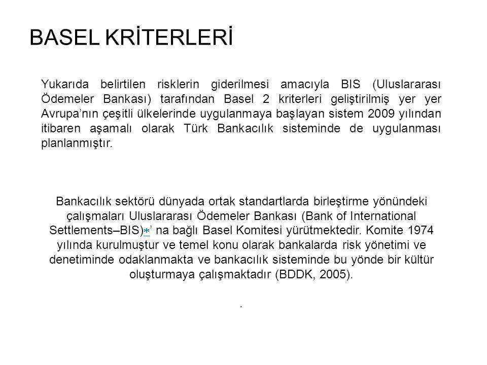 BASEL KRİTERLERİ