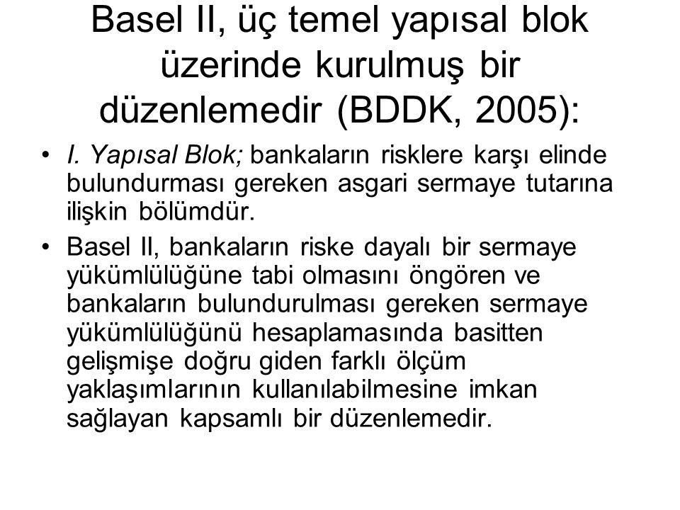 Basel II, üç temel yapısal blok üzerinde kurulmuş bir düzenlemedir (BDDK, 2005):