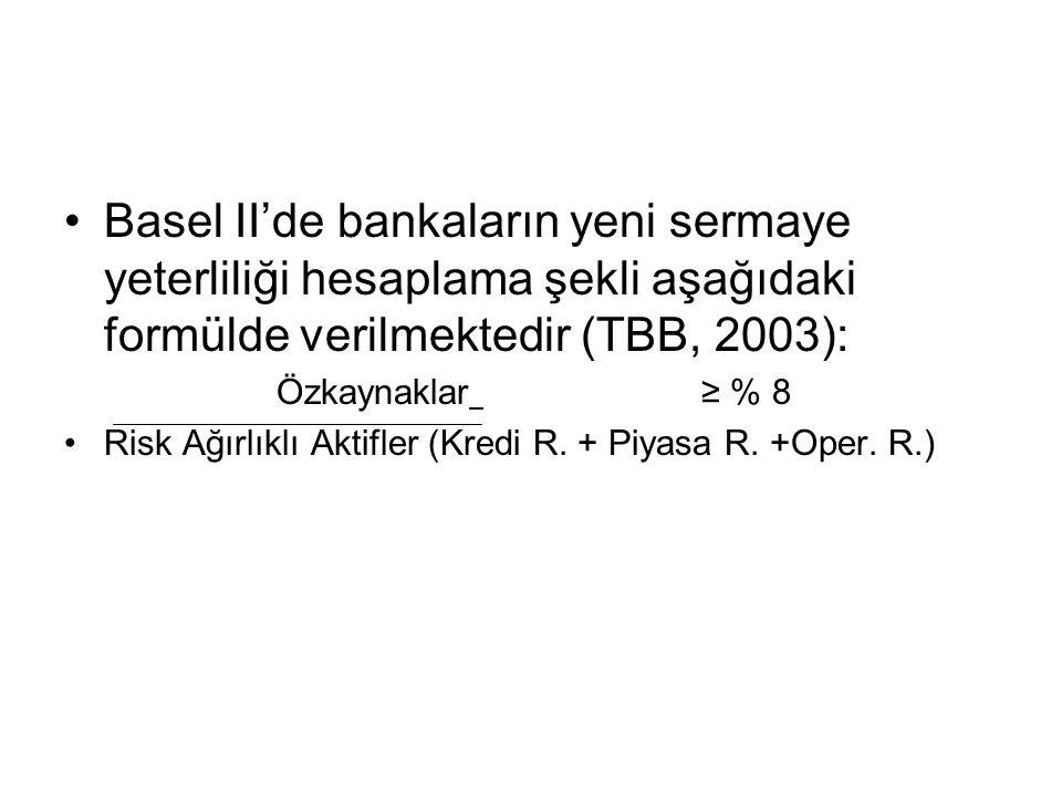 Basel II'de bankaların yeni sermaye yeterliliği hesaplama şekli aşağıdaki formülde verilmektedir (TBB, 2003):