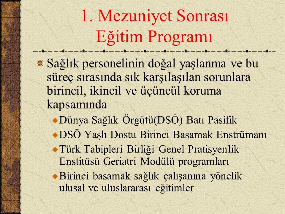 1. Mezuniyet Sonrası Eğitim Programı