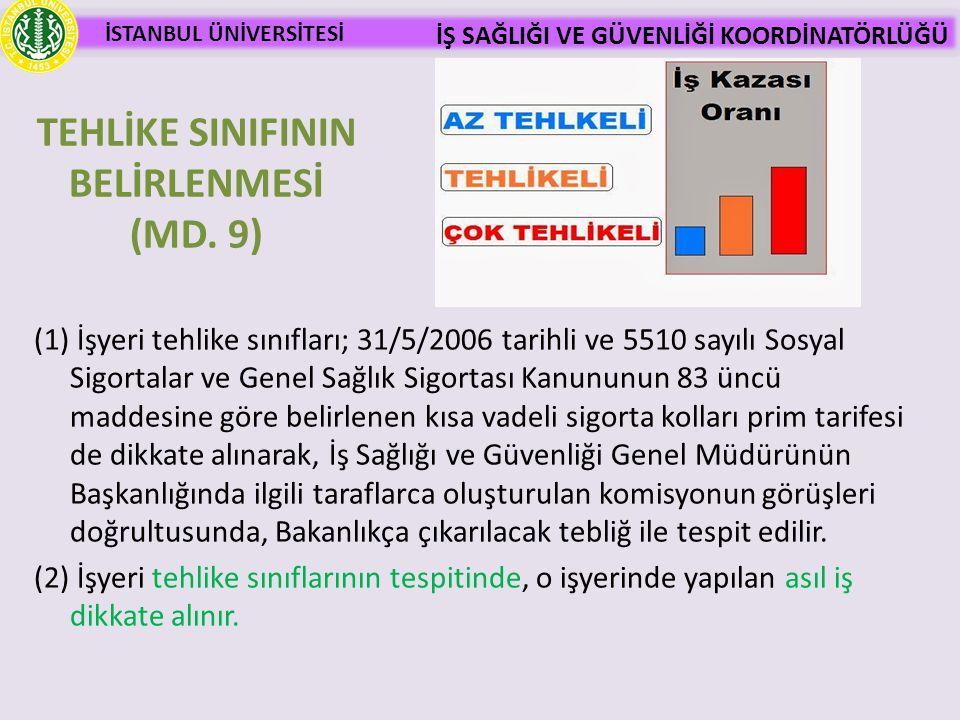 TEHLİKE SINIFININ BELİRLENMESİ (MD. 9)