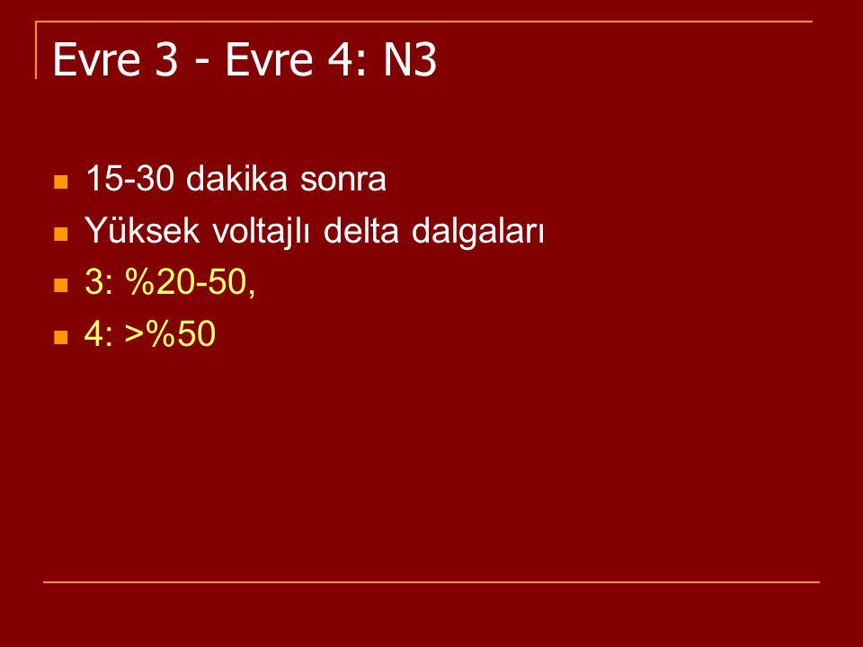 Evre 3 - Evre 4: N3 15-30 dakika sonra Yüksek voltajlı delta dalgaları