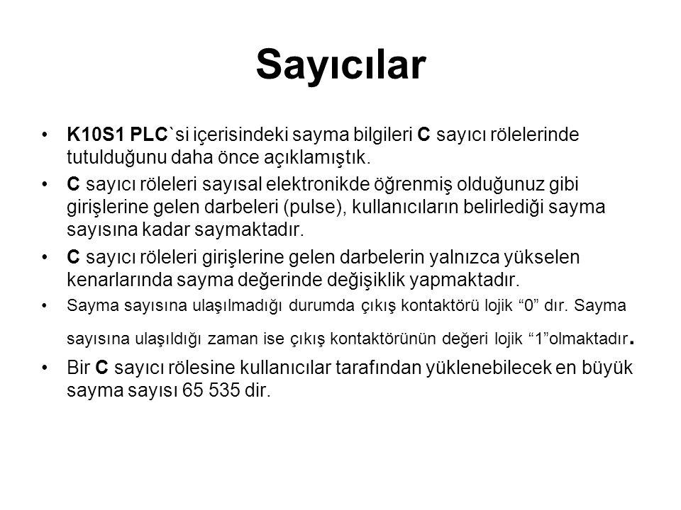 Sayıcılar K10S1 PLC`si içerisindeki sayma bilgileri C sayıcı rölelerinde tutulduğunu daha önce açıklamıştık.
