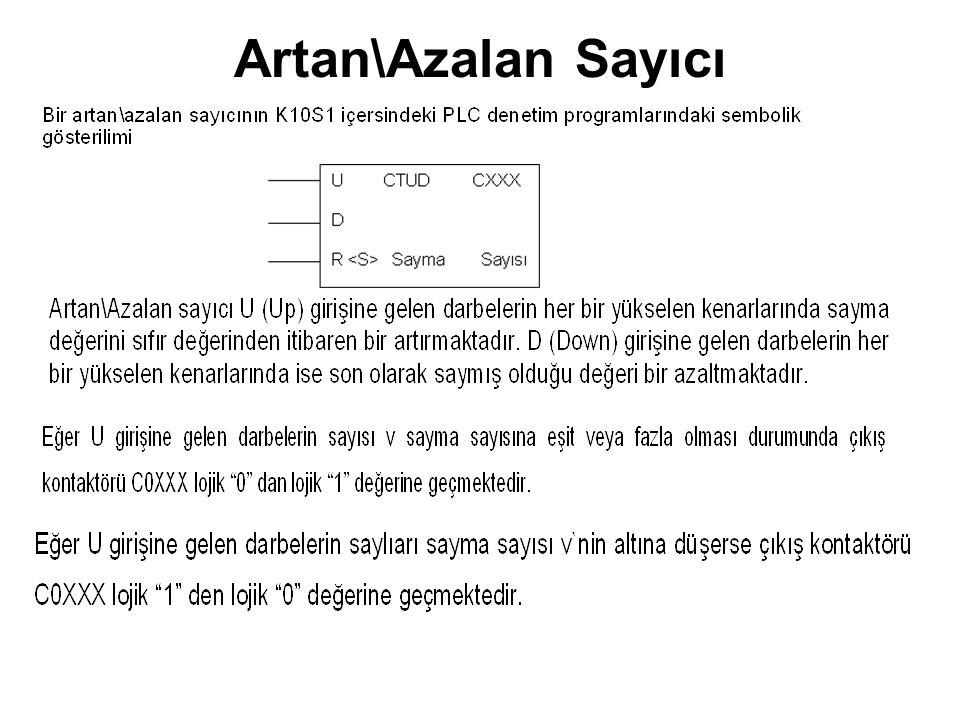 Artan\Azalan Sayıcı
