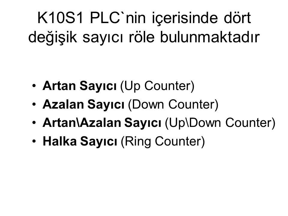 K10S1 PLC`nin içerisinde dört değişik sayıcı röle bulunmaktadır