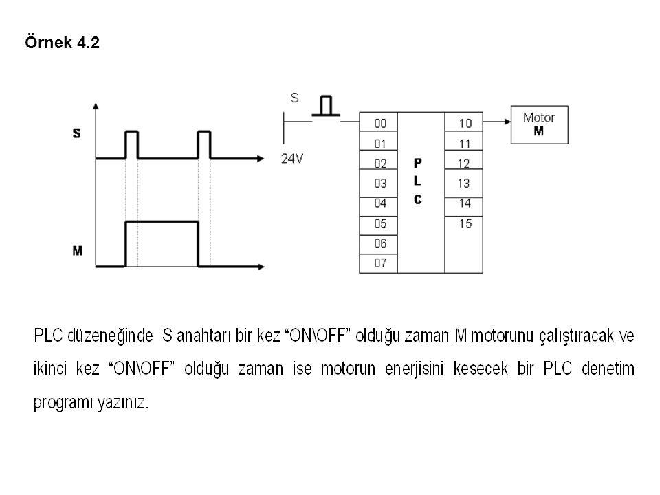 Örnek 4.2