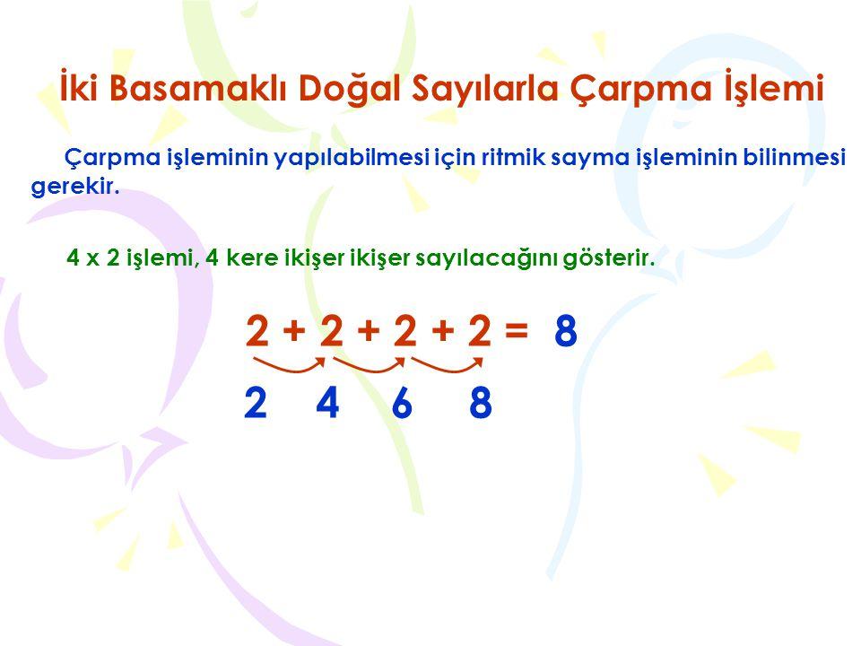2 + 2 + 2 + 2 = 8 2 4 6 8 İki Basamaklı Doğal Sayılarla Çarpma İşlemi