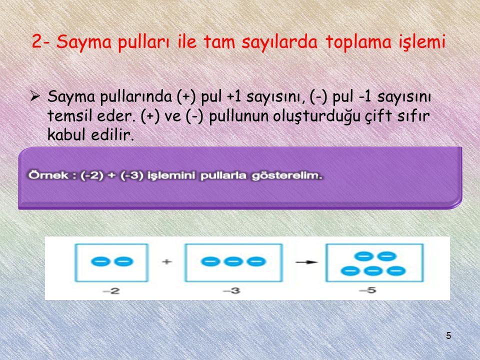 2- Sayma pulları ile tam sayılarda toplama işlemi