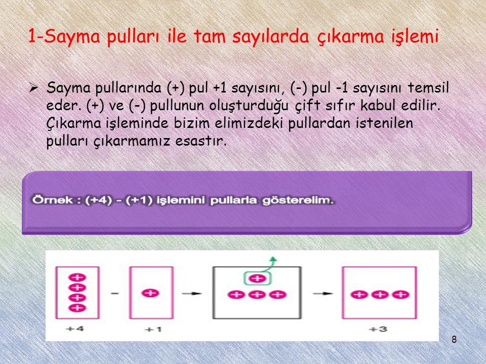 1-Sayma pulları ile tam sayılarda çıkarma işlemi
