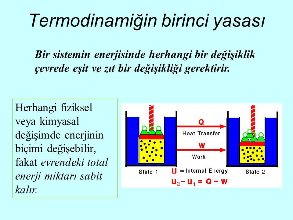 Termodinamiğin birinci yasası