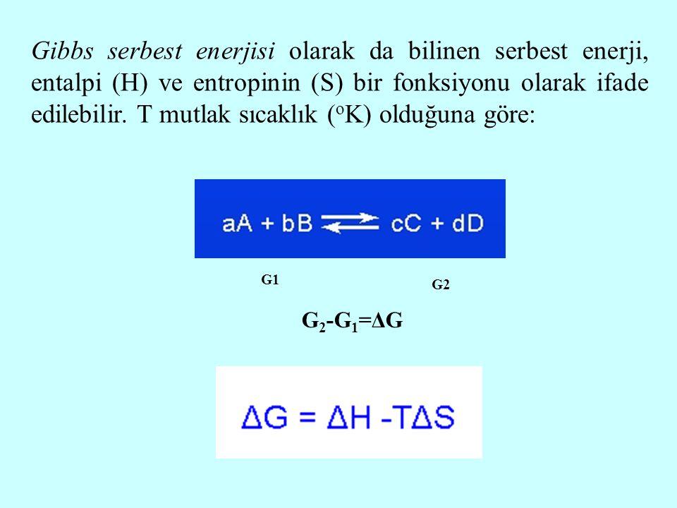 Gibbs serbest enerjisi olarak da bilinen serbest enerji, entalpi (H) ve entropinin (S) bir fonksiyonu olarak ifade edilebilir. T mutlak sıcaklık (oK) olduğuna göre: