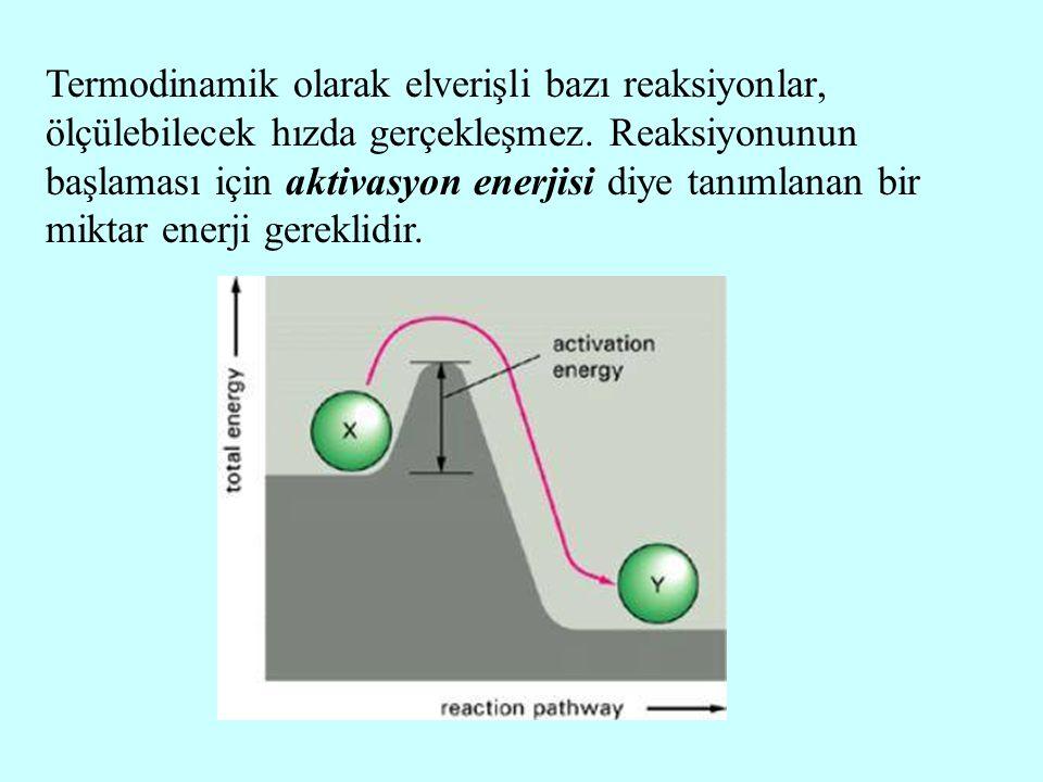 Termodinamik olarak elverişli bazı reaksiyonlar, ölçülebilecek hızda gerçekleşmez.
