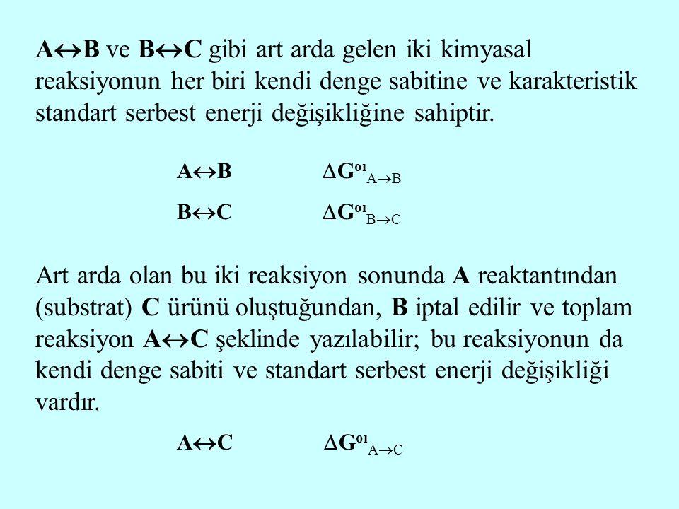 AB ve BC gibi art arda gelen iki kimyasal reaksiyonun her biri kendi denge sabitine ve karakteristik standart serbest enerji değişikliğine sahiptir.