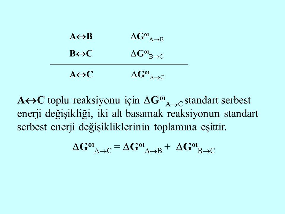 GoıAC = GoıAB + GoıBC
