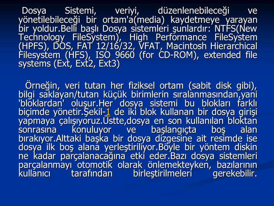 Dosya Sistemi, veriyi, düzenlenebileceği ve yönetilebileceği bir ortam a(media) kaydetmeye yarayan bir yoldur.Belli başlı Dosya sistemleri şunlardır: NTFS(New Technology FileSystem), High Performance FileSystem (HPFS), DOS, FAT 12/16/32, VFAT, Macintosh Hierarchical Filesystem (HFS), ISO 9660 (for CD-ROM), extended file systems (Ext, Ext2, Ext3)