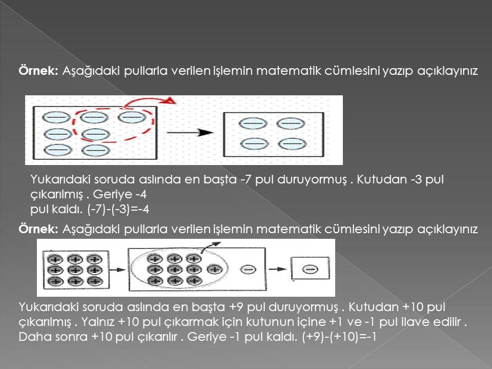 Örnek: Aşağıdaki pullarla verilen işlemin matematik cümlesini yazıp açıklayınız