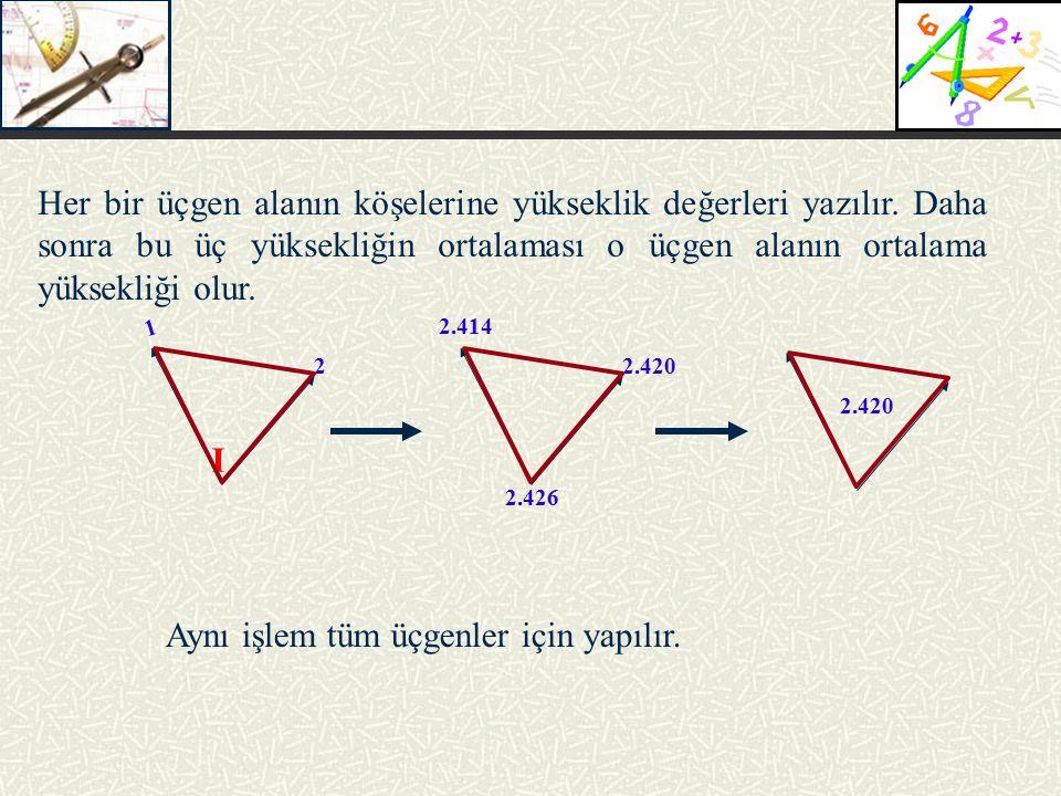 Aynı işlem tüm üçgenler için yapılır.